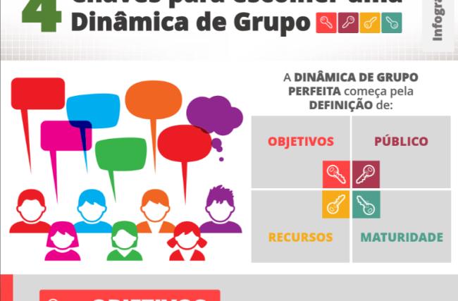 [INFOGRAFICO] As 4 Chaves para Escolher a Dinâmica de Grupo PERFEITA!